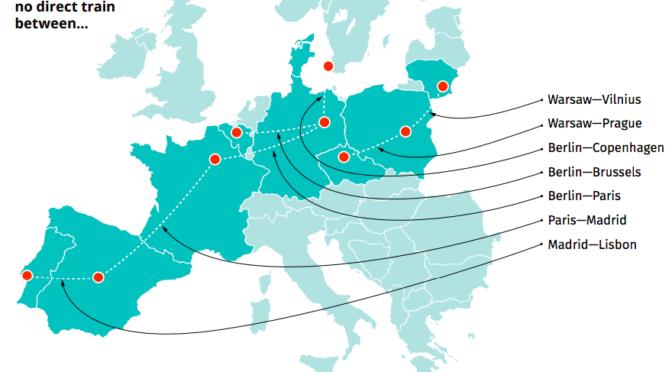 Hop on the train: A Rail Renaissance for Europe